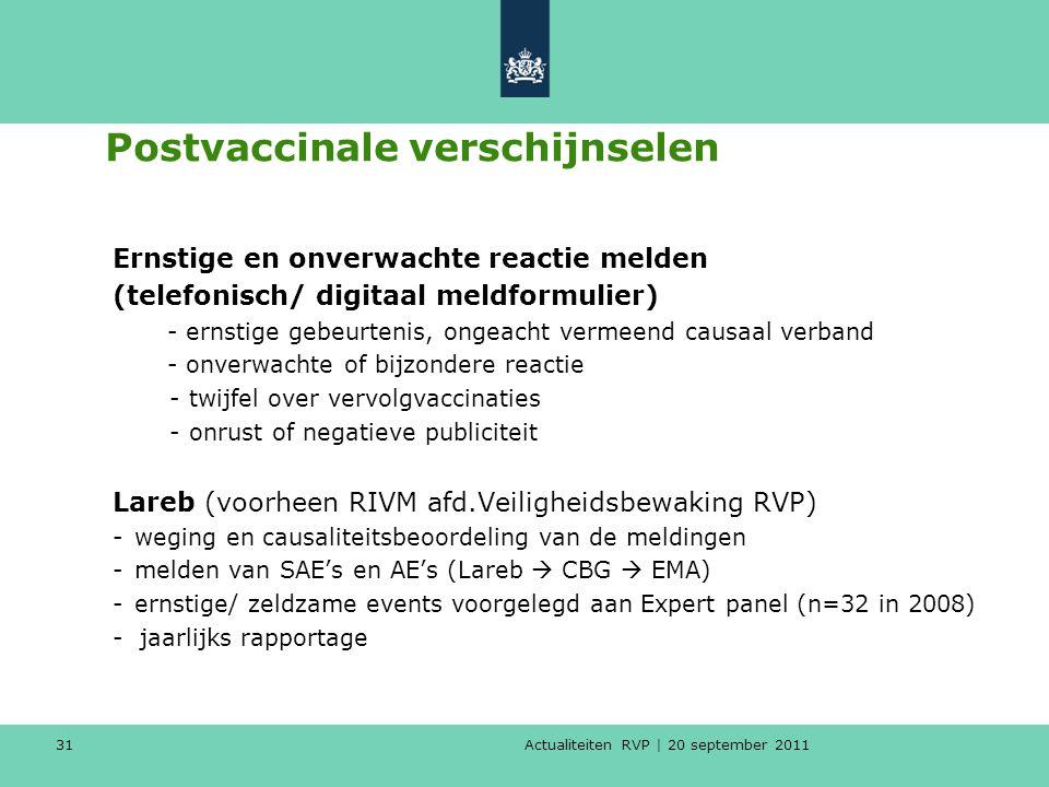 Actualiteiten RVP | 20 september 2011 31 Postvaccinale verschijnselen Ernstige en onverwachte reactie melden (telefonisch/ digitaal meldformulier) - e