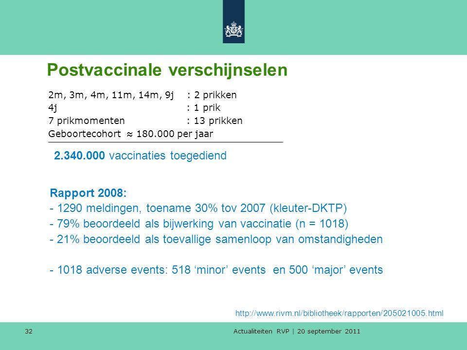 Actualiteiten RVP | 20 september 2011 32 2m, 3m, 4m, 11m, 14m, 9j : 2 prikken 4j : 1 prik 7 prikmomenten : 13 prikken Geboortecohort ≈ 180.000 per jaa
