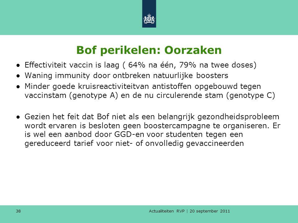 Actualiteiten RVP | 20 september 2011 38 Bof perikelen: Oorzaken ●Effectiviteit vaccin is laag ( 64% na één, 79% na twee doses) ●Waning immunity door