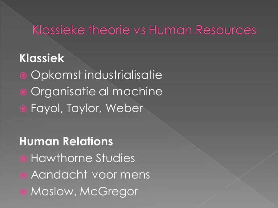 Klassiek  Opkomst industrialisatie  Organisatie al machine  Fayol, Taylor, Weber Human Relations  Hawthorne Studies  Aandacht voor mens  Maslow, McGregor
