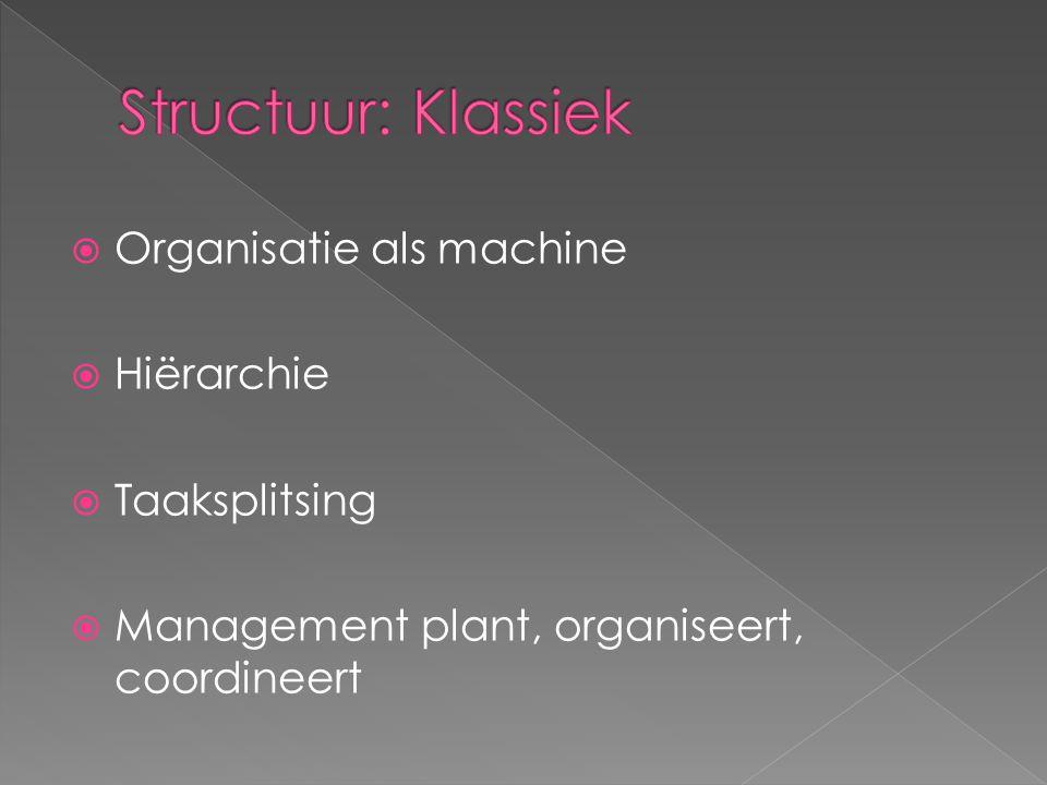  Organisatie als machine  Hiërarchie  Taaksplitsing  Management plant, organiseert, coordineert