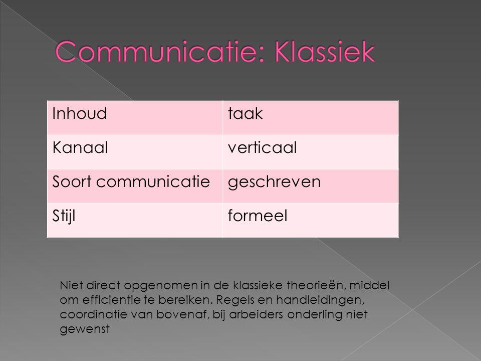 Inhoudtaak Kanaalverticaal Soort communicatiegeschreven Stijlformeel Niet direct opgenomen in de klassieke theorieën, middel om efficientie te bereiken.