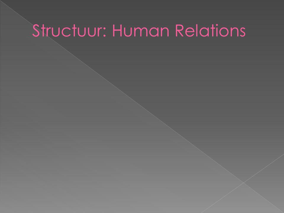InhoudTaak en sociaal Kanaal/ mediumVerticaal en horizontaal Soort communicatieFace-to-face StijlFormeel
