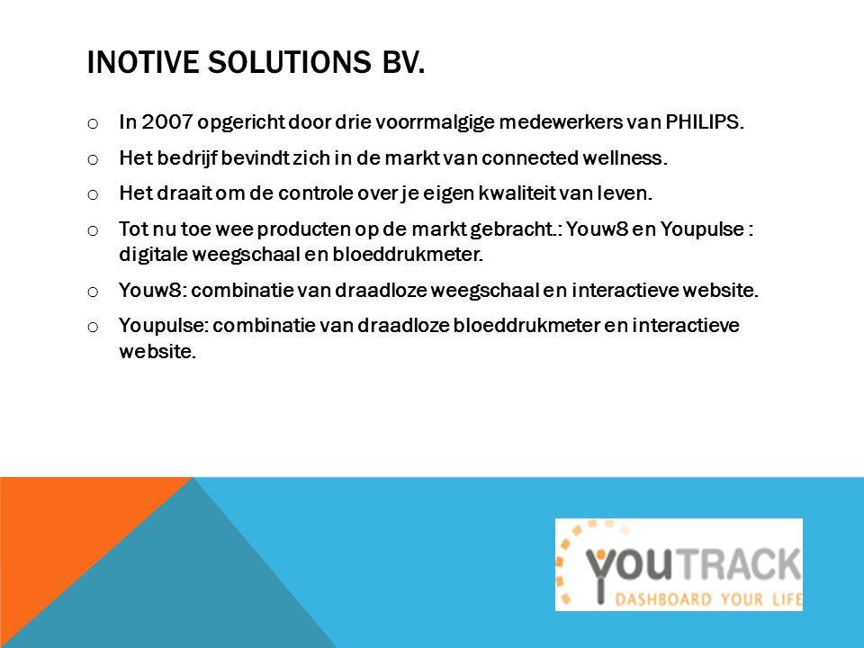 INOTIVE SOLUTIONS BV. o In 2007 opgericht door drie voorrmalgige medewerkers van PHILIPS. o Het bedrijf bevindt zich in de markt van connected wellnes