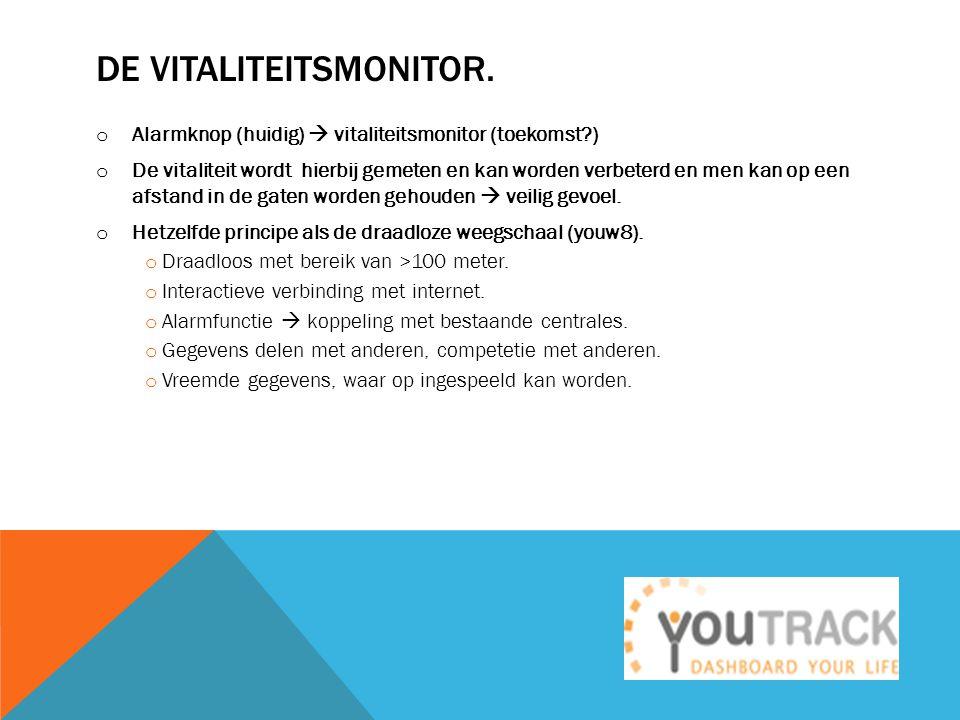 DOELSTELLINGEN OPDRACHT o Hoofddoelstelling: Het doel van het project is om zicht te krijgen of de vitaliteitsmonitor van de gezamenlijkebedrijven Inotive Solutions BV en SenseAnywhere BV zich een plaats kan verwerven in de markt van de personenalarmering.
