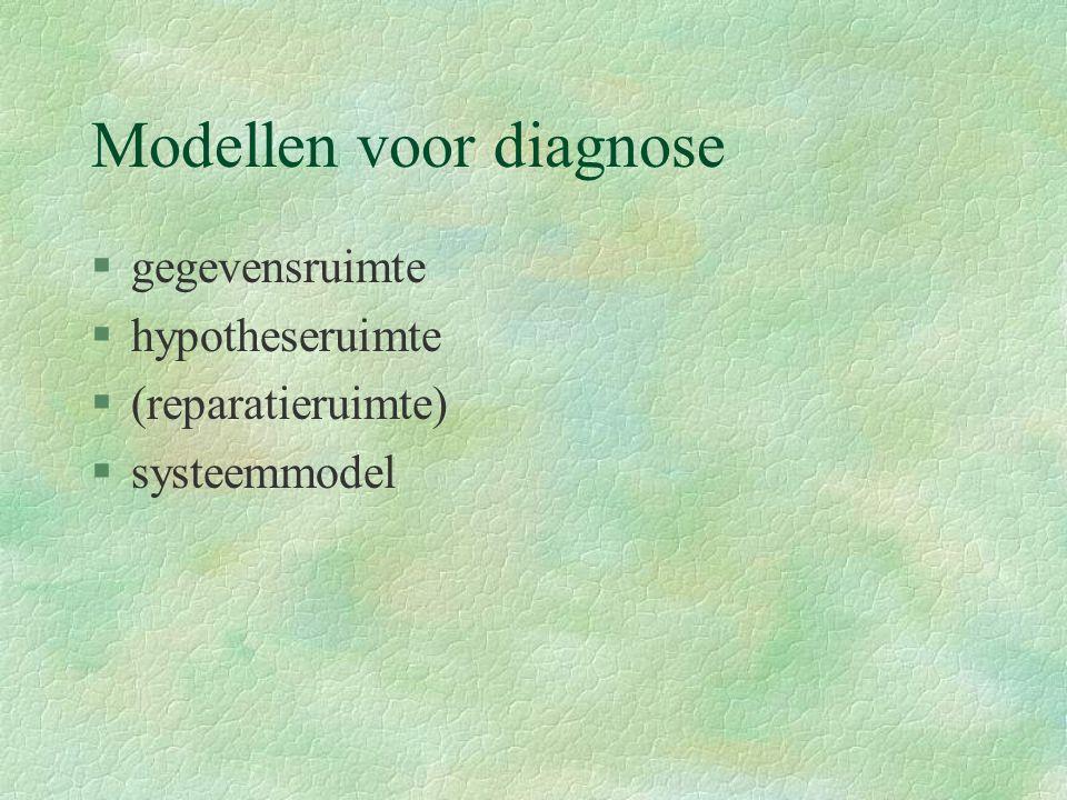 Modellen voor diagnose §gegevensruimte §hypotheseruimte §(reparatieruimte) §systeemmodel