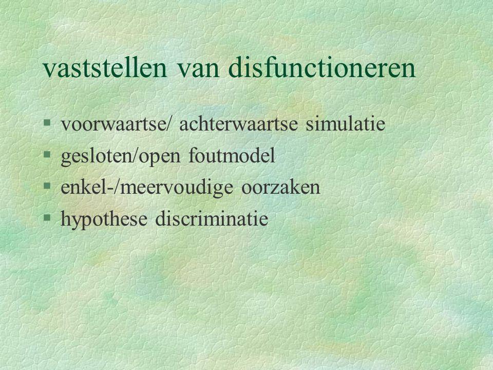 vaststellen van disfunctioneren §voorwaartse/ achterwaartse simulatie §gesloten/open foutmodel §enkel-/meervoudige oorzaken §hypothese discriminatie