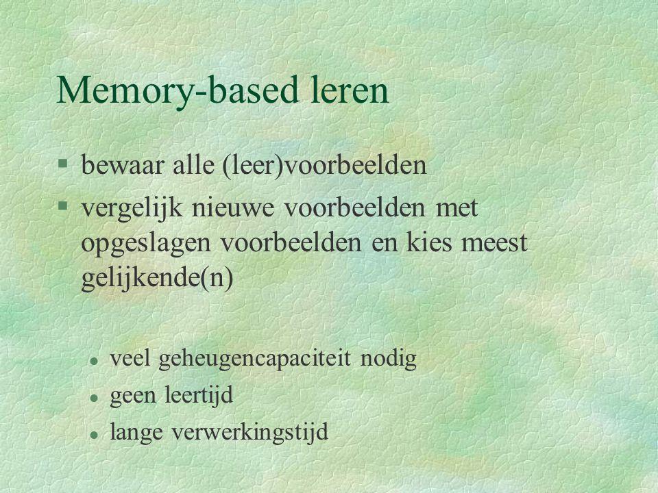 Memory-based leren §bewaar alle (leer)voorbeelden §vergelijk nieuwe voorbeelden met opgeslagen voorbeelden en kies meest gelijkende(n) l veel geheugencapaciteit nodig l geen leertijd l lange verwerkingstijd
