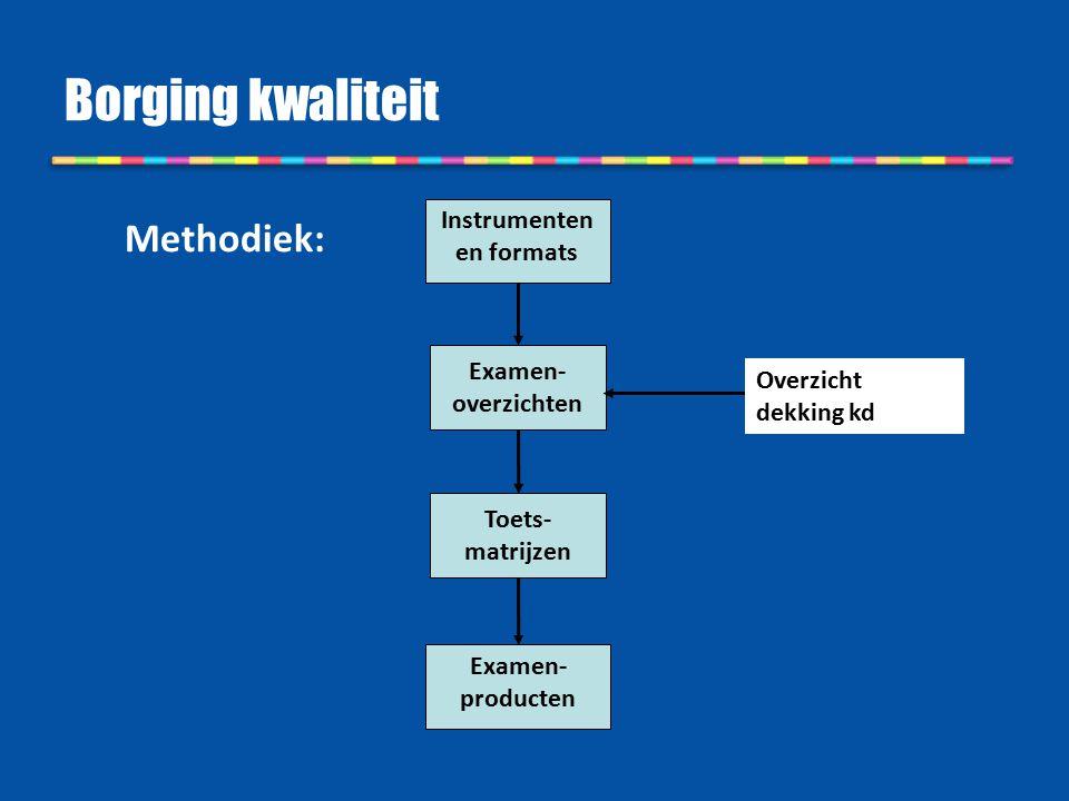 Borging kwaliteit Instrumenten en formats Examen- overzichten Toets- matrijzen Examen- producten Methodiek: Overzicht dekking kd