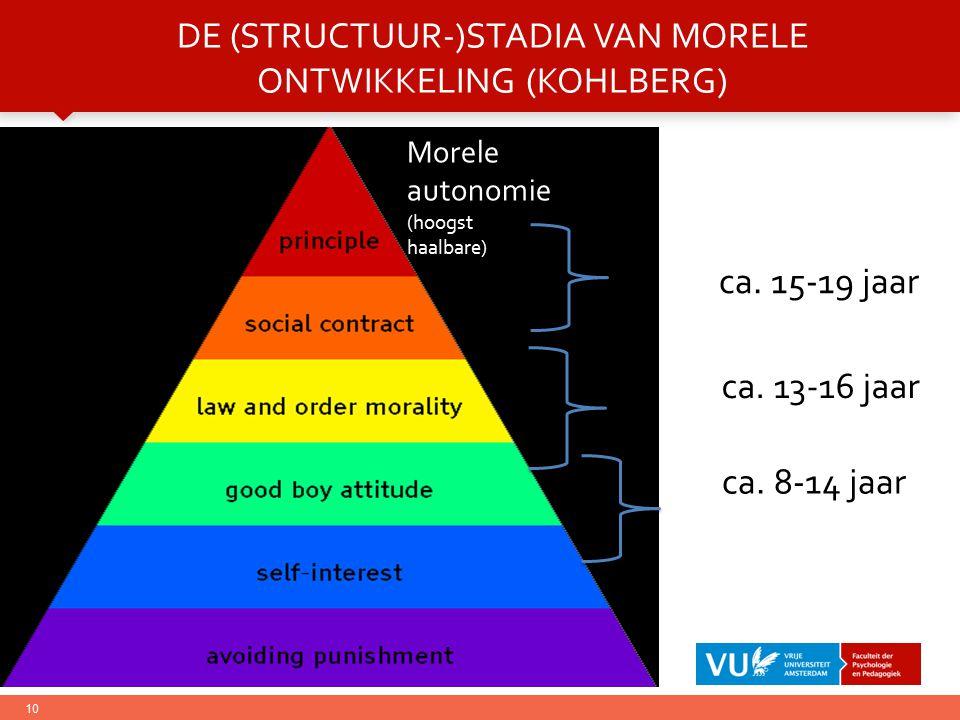 10 DE (STRUCTUUR-)STADIA VAN MORELE ONTWIKKELING (KOHLBERG) ca. 8-14 jaar ca. 13-16 jaar ca. 15-19 jaar Morele autonomie (hoogst haalbare)