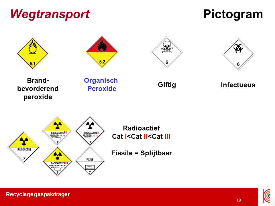 Recyclage gaspakdrager 18 WegtransportPictogram Brand- bevorderend peroxide Organisch Peroxide Giftig Infectueus Radioactief Cat I<Cat II<Cat III Fiss