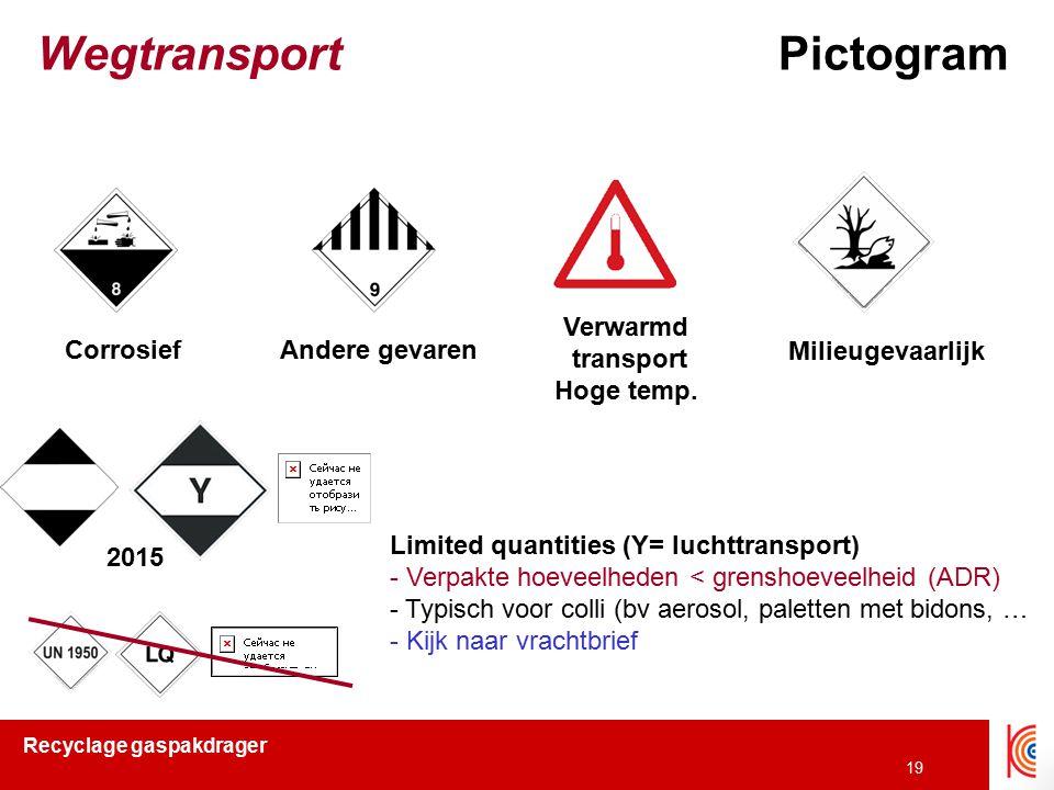 Recyclage gaspakdrager 19 WegtransportPictogram Limited quantities (Y= luchttransport) - Verpakte hoeveelheden < grenshoeveelheid (ADR) - Typisch voor