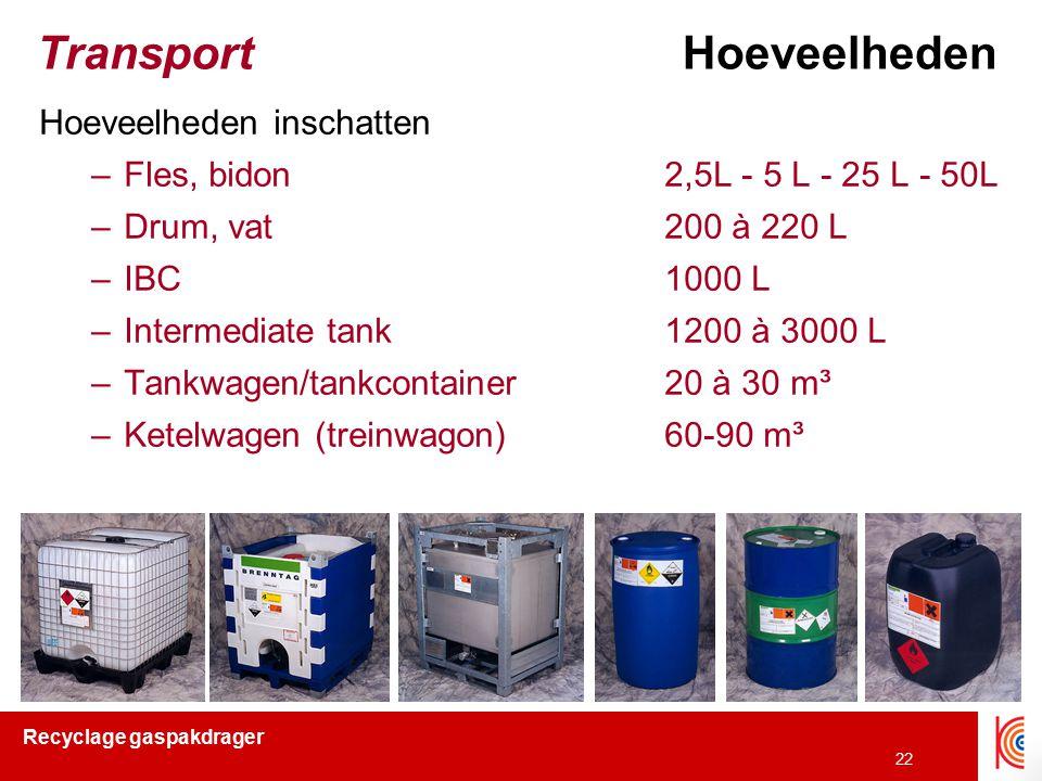 Recyclage gaspakdrager 22 Transport Hoeveelheden Hoeveelheden inschatten –Fles, bidon 2,5L - 5 L - 25 L - 50L –Drum, vat 200 à 220 L –IBC 1000 L –Inte