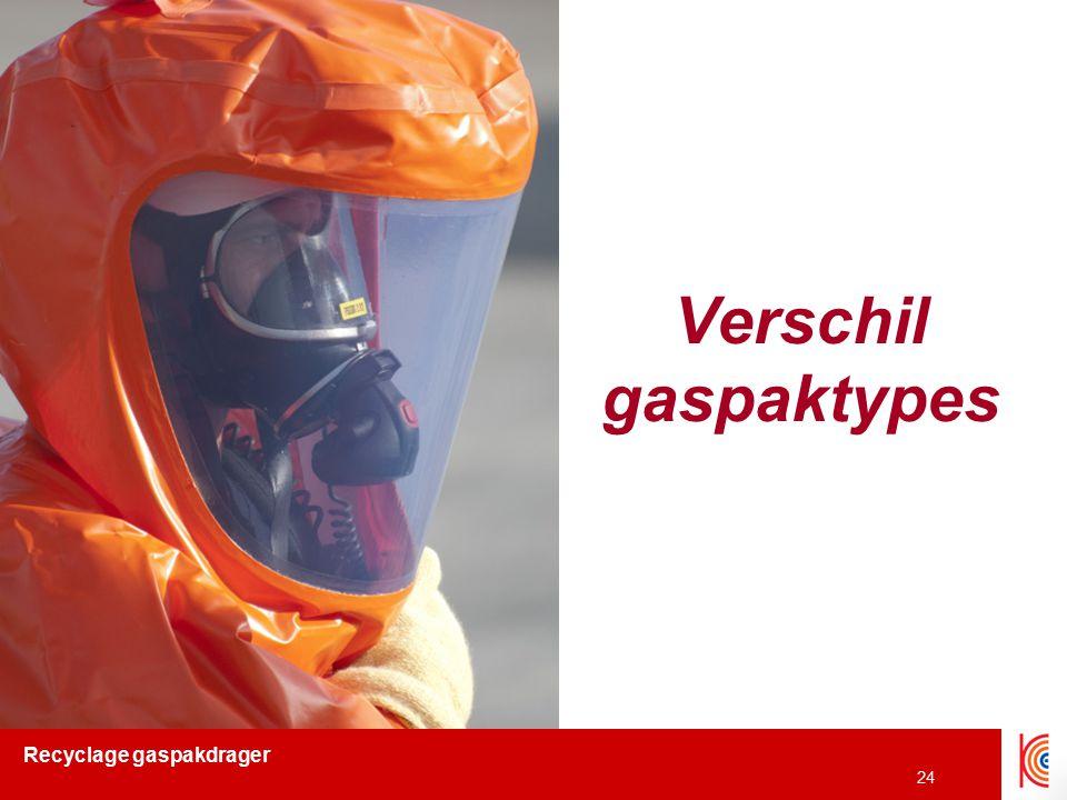 Recyclage gaspakdrager 24 Verschil gaspaktypes