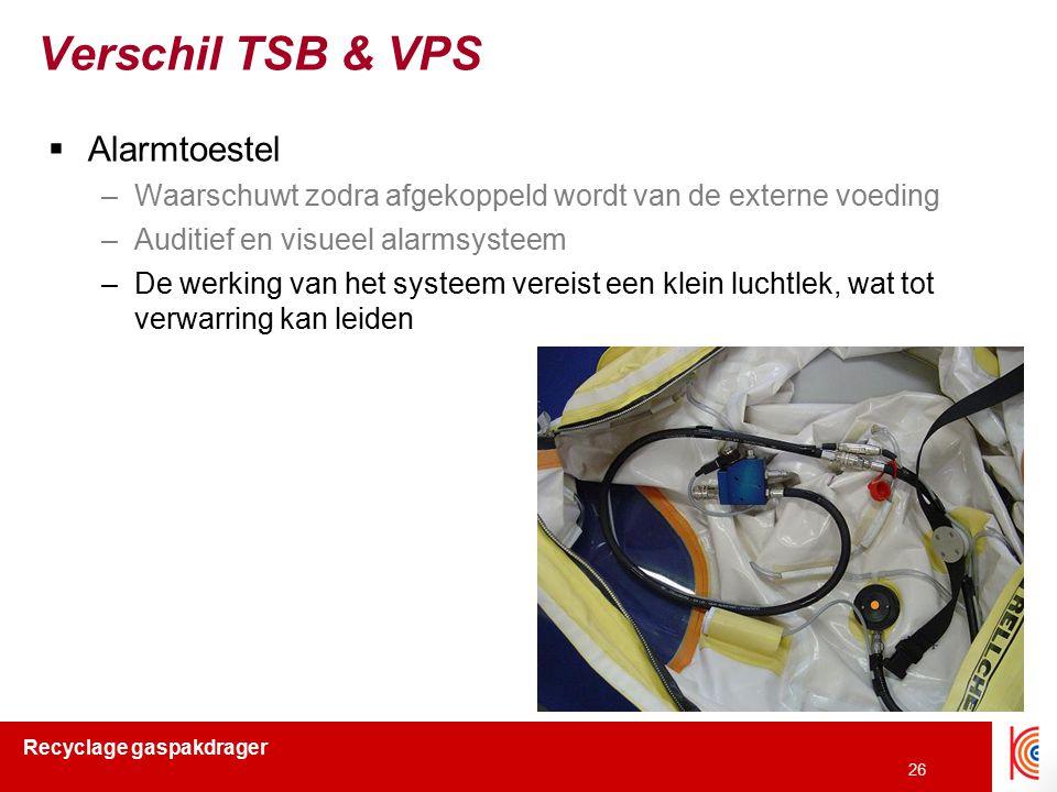 Recyclage gaspakdrager 26 Verschil TSB & VPS  Alarmtoestel –Waarschuwt zodra afgekoppeld wordt van de externe voeding –Auditief en visueel alarmsyste