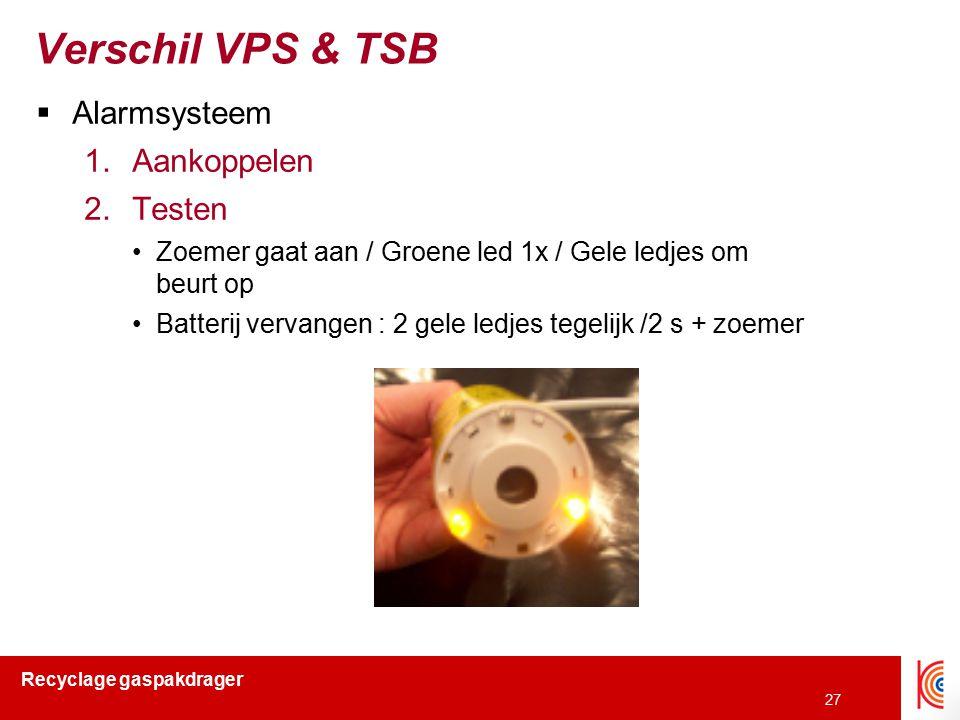 Recyclage gaspakdrager 27 Verschil VPS & TSB  Alarmsysteem 1.Aankoppelen 2.Testen Zoemer gaat aan / Groene led 1x / Gele ledjes om beurt op Batterij