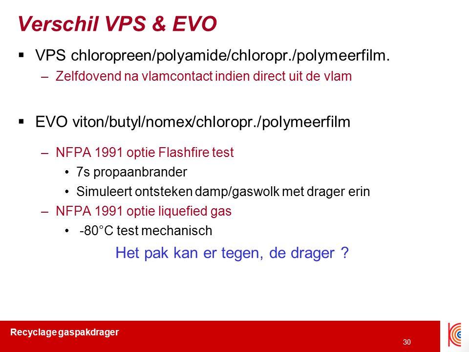 Recyclage gaspakdrager 30 Verschil VPS & EVO  VPS chloropreen/polyamide/chloropr./polymeerfilm. –Zelfdovend na vlamcontact indien direct uit de vlam