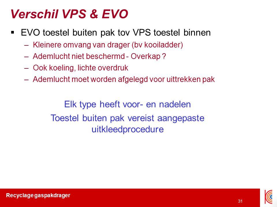 Recyclage gaspakdrager 31 Verschil VPS & EVO  EVO toestel buiten pak tov VPS toestel binnen –Kleinere omvang van drager (bv kooiladder) –Ademlucht ni