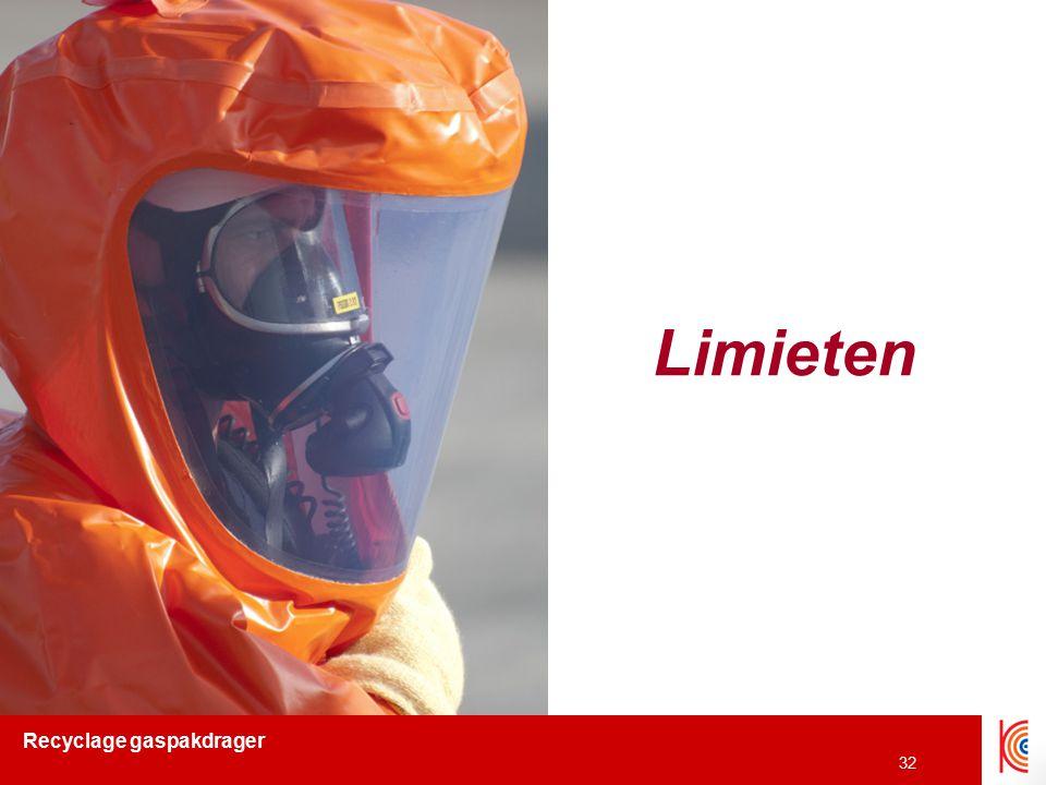 Recyclage gaspakdrager 33 Limieten  Inzetlimieten gaspak VPS ministerie –van -40°C tot +65°C – zelfdovend na 10s lokale bevlamming ~ door chloropreen