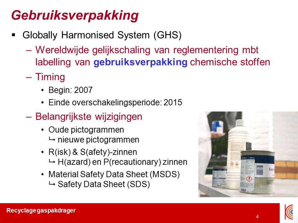 Recyclage gaspakdrager 5 GebruiksverpakkingEtiket  Etiketgegevens –Naam product –Inhoud (L/kg) –Signaalwoord Stoffen met hoogste risico: 'gevaar' (danger) Stoffen met hoog risico: 'waarschuwing' (warning) –H(azard) en P(recautionary) zinnen (uitgeschreven) –Gegevens leverancier/producent –Soms identificatienummer bv CAS-nummer –Pictogram (witte ruit met rode rand)