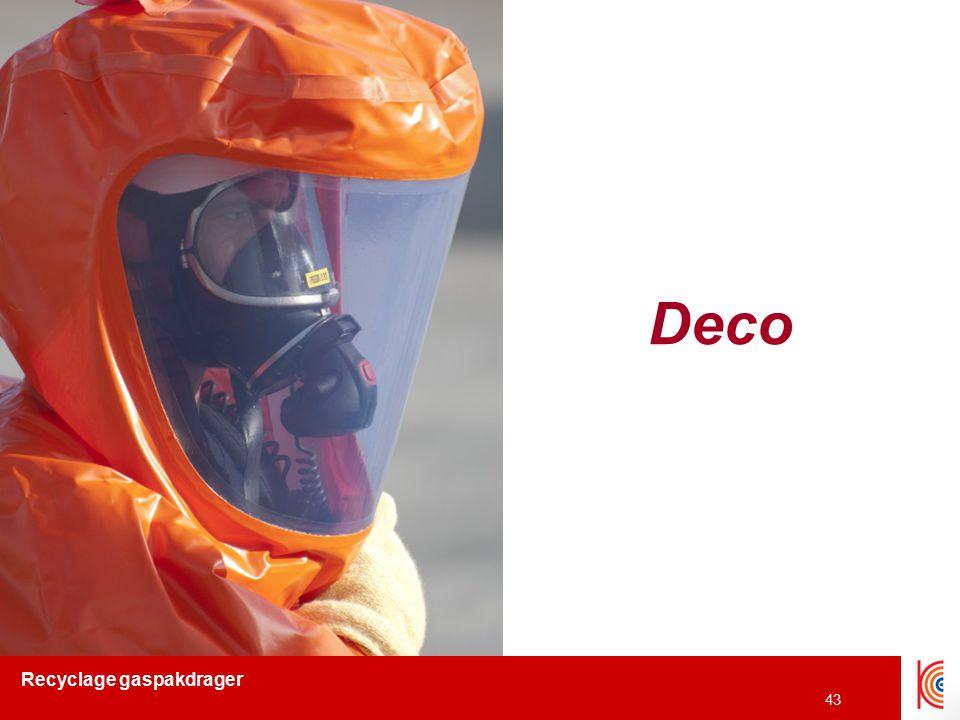 Recyclage gaspakdrager 44 DecoTerrein Warm zoneCold zone Hot zone Min.