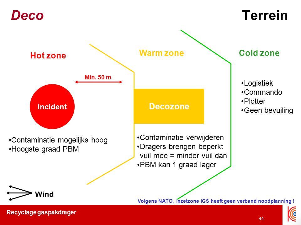 Recyclage gaspakdrager 44 DecoTerrein Warm zoneCold zone Hot zone Min. 50 m Incident Volgens NATO, inzetzone IGS heeft geen verband noodplanning ! Win