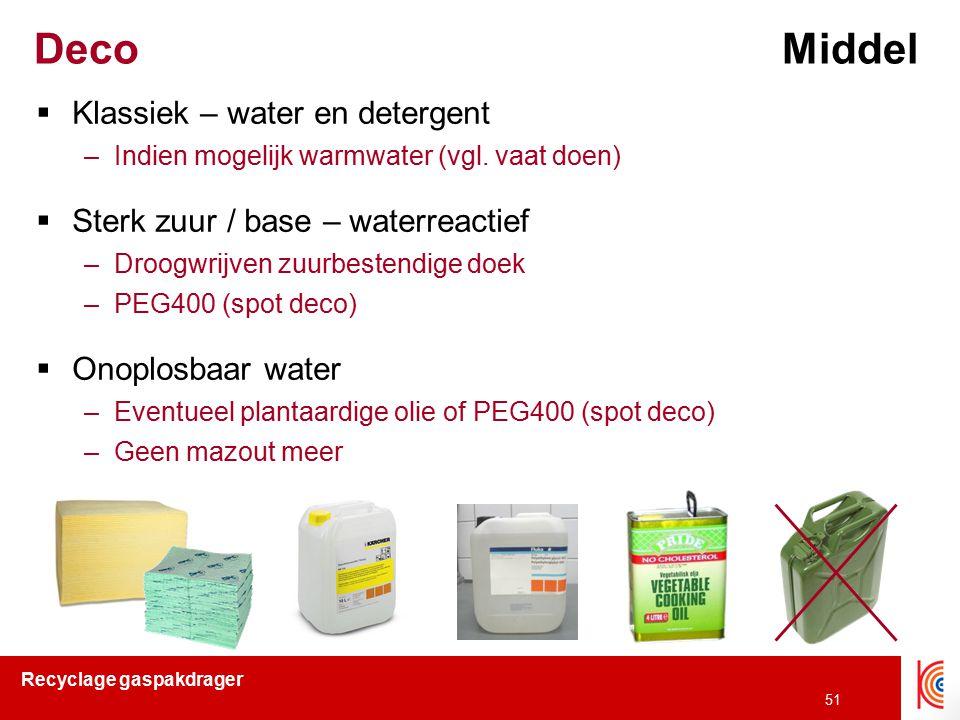 Recyclage gaspakdrager 51 Deco Middel  Klassiek – water en detergent –Indien mogelijk warmwater (vgl. vaat doen)  Sterk zuur / base – waterreactief