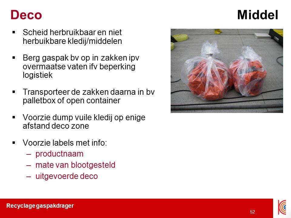 Recyclage gaspakdrager 52 Deco Middel  Scheid herbruikbaar en niet herbuikbare kledij/middelen  Berg gaspak bv op in zakken ipv overmaatse vaten ifv