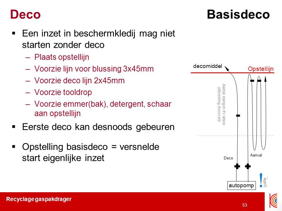 Recyclage gaspakdrager 53 Deco Basisdeco  Een inzet in beschermkledij mag niet starten zonder deco –Plaats opstellijn –Voorzie lijn voor blussing 3x4
