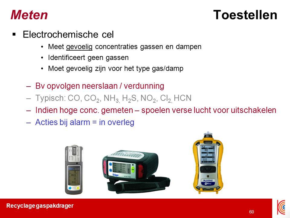 Recyclage gaspakdrager 60 MetenToestellen  Electrochemische cel Meet gevoelig concentraties gassen en dampen Identificeert geen gassen Moet gevoelig