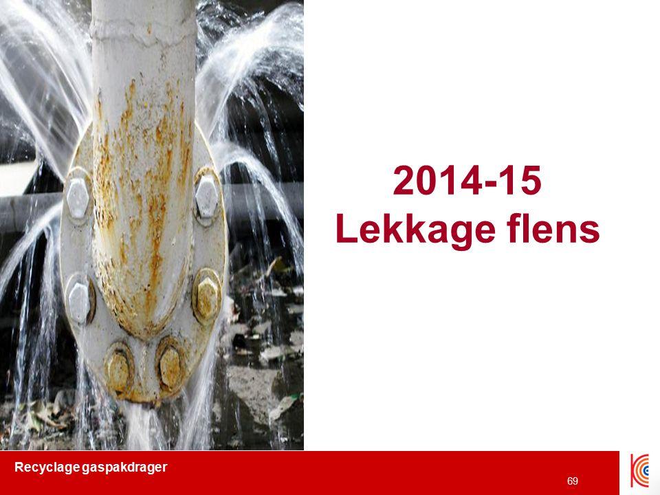 Recyclage gaspakdrager 69 2014-15 Lekkage flens