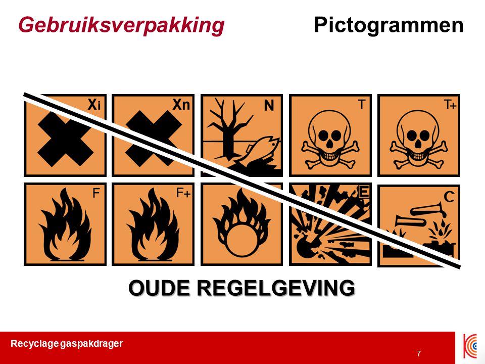 Recyclage gaspakdrager 7 GebruiksverpakkingPictogrammen OUDE REGELGEVING