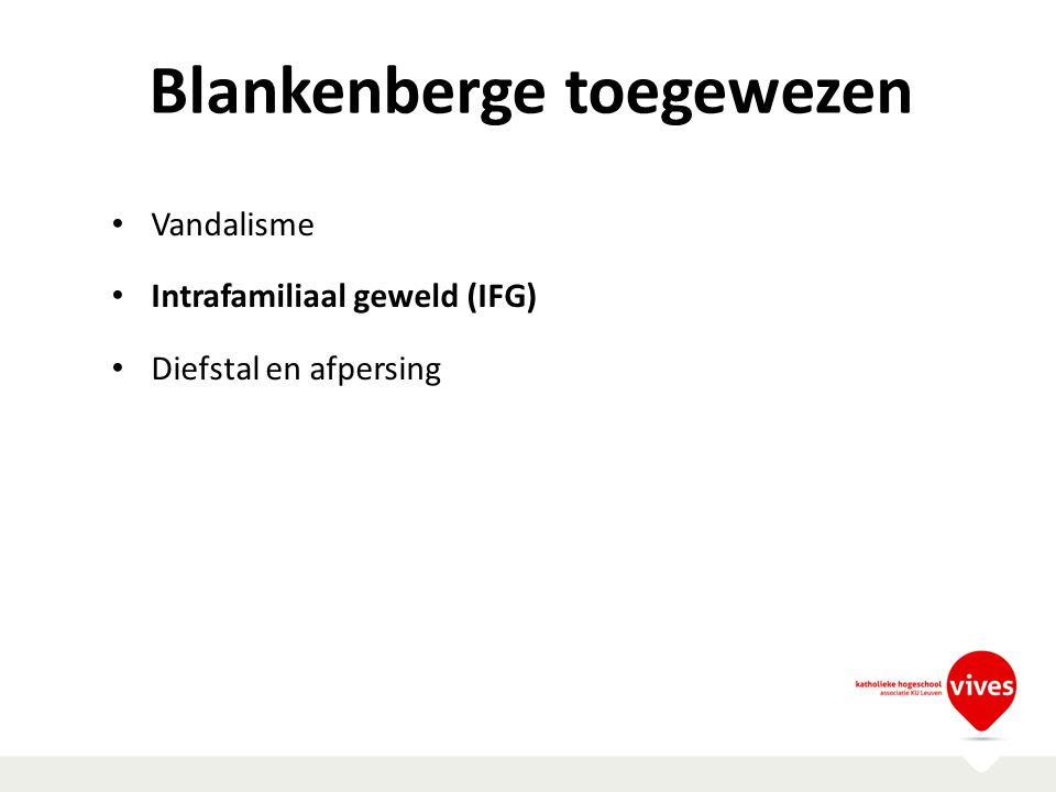 Blankenberge toegewezen Vandalisme Intrafamiliaal geweld (IFG) Diefstal en afpersing