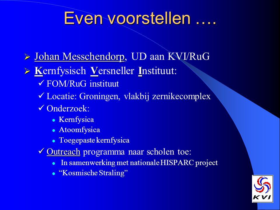 Interesse. Contact: Johan Messchendorp Tel.