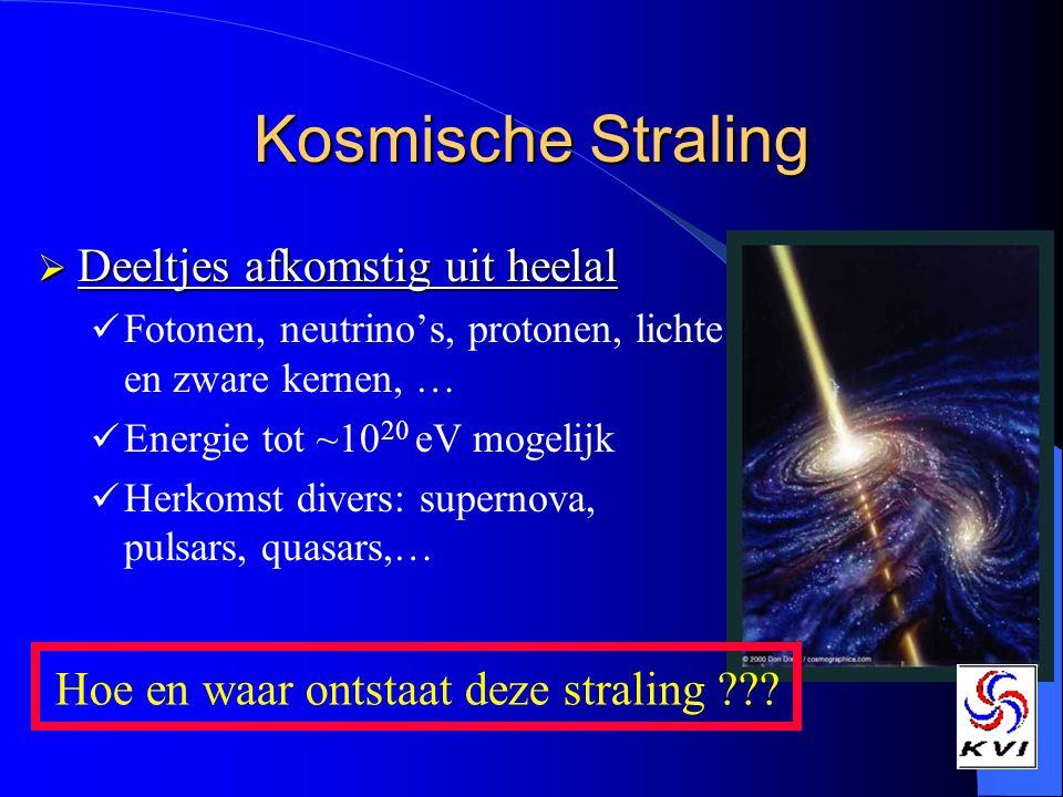 Kosmische Straling  Deeltjes afkomstig uit heelal Fotonen, neutrino's, protonen, lichte en zware kernen, … Energie tot ~10 20 eV mogelijk Herkomst divers: supernova, pulsars, quasars,… Hoe en waar ontstaat deze straling ???