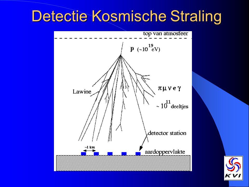 Detectie Kosmische Straling