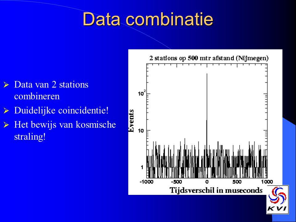 Data combinatie  Data van 2 stations combineren  Duidelijke coincidentie!  Het bewijs van kosmische straling!