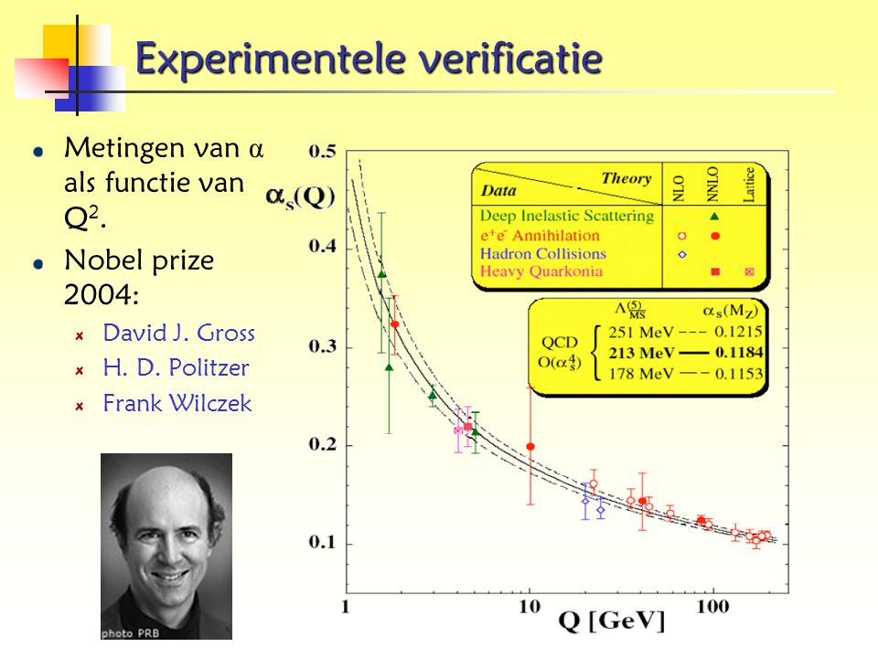Experimentele verificatie Metingen van α als functie van Q 2. Nobel prize 2004: David J. Gross H. D. Politzer Frank Wilczek