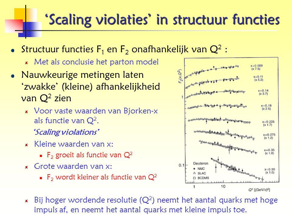 'Scaling violaties' in structuur functies Structuur functies F 1 en F 2 onafhankelijk van Q 2 : Met als conclusie het parton model Nauwkeurige metinge
