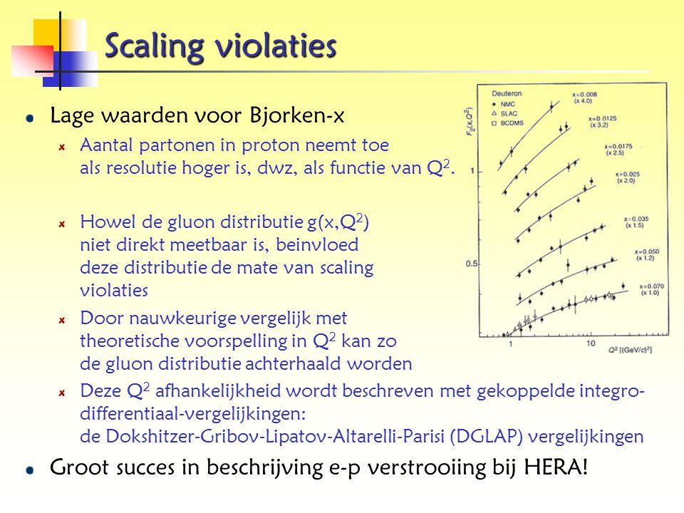 Scaling violaties Lage waarden voor Bjorken-x Aantal partonen in proton neemt toe als resolutie hoger is, dwz, als functie van Q 2. Howel de gluon dis