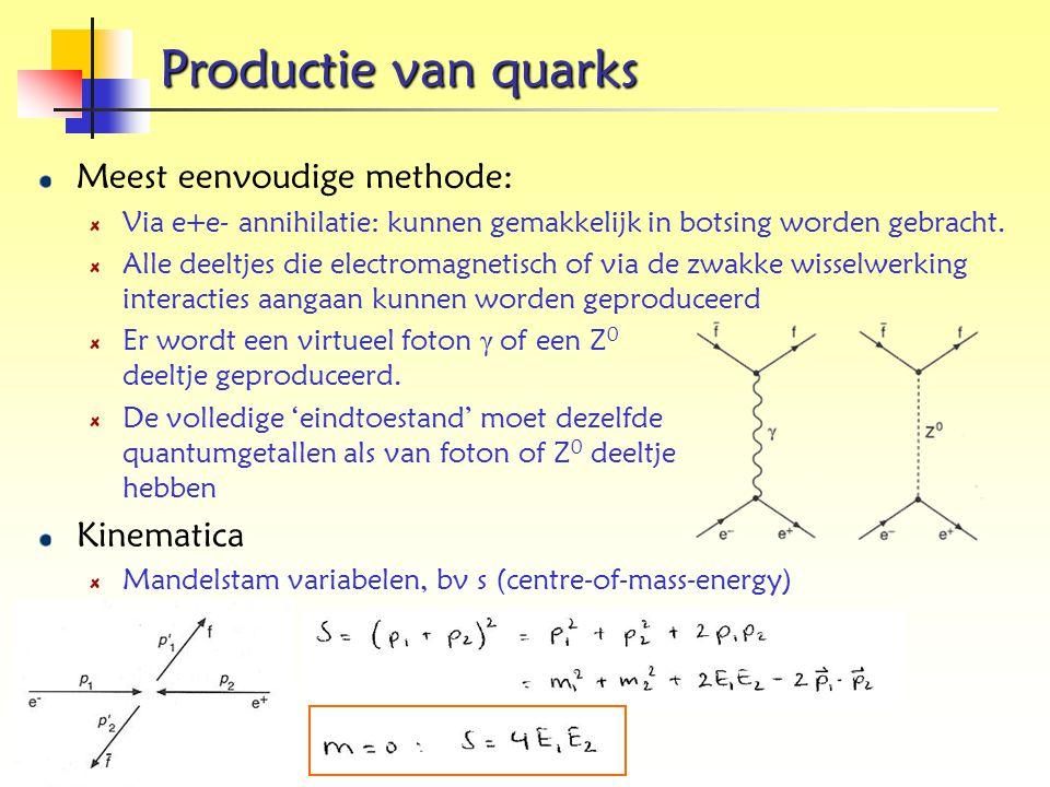 Productie van quarks Meest eenvoudige methode: Via e+e- annihilatie: kunnen gemakkelijk in botsing worden gebracht. Alle deeltjes die electromagnetisc