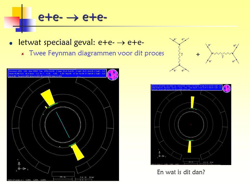 e+e-  e+e- Ietwat speciaal geval: e+e-  e+e- Twee Feynman diagrammen voor dit proces En wat is dit dan?