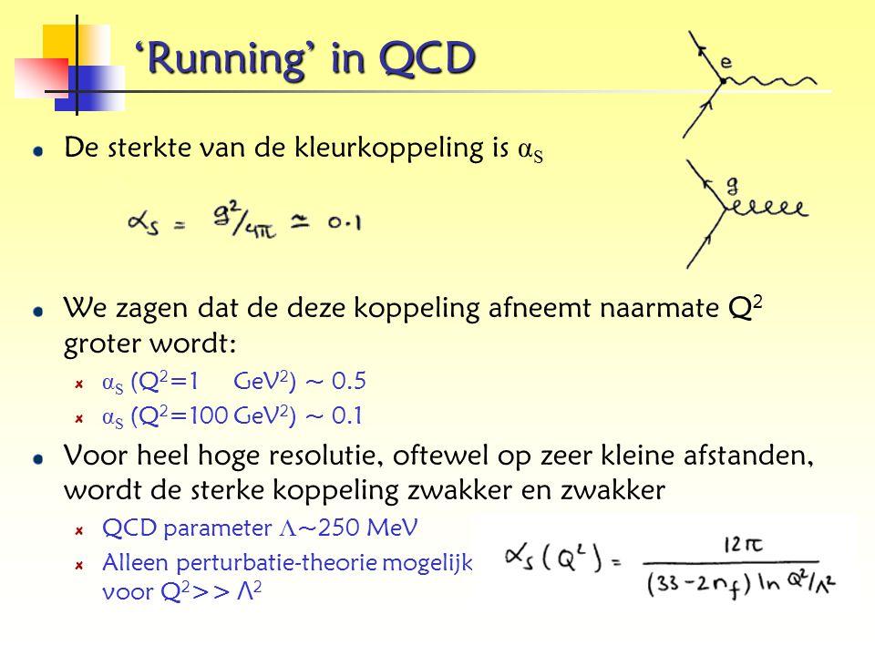 'Running' in QCD De sterkte van de kleurkoppeling is α S We zagen dat de deze koppeling afneemt naarmate Q 2 groter wordt: α S (Q 2 =1 GeV 2 ) ~ 0.5 α