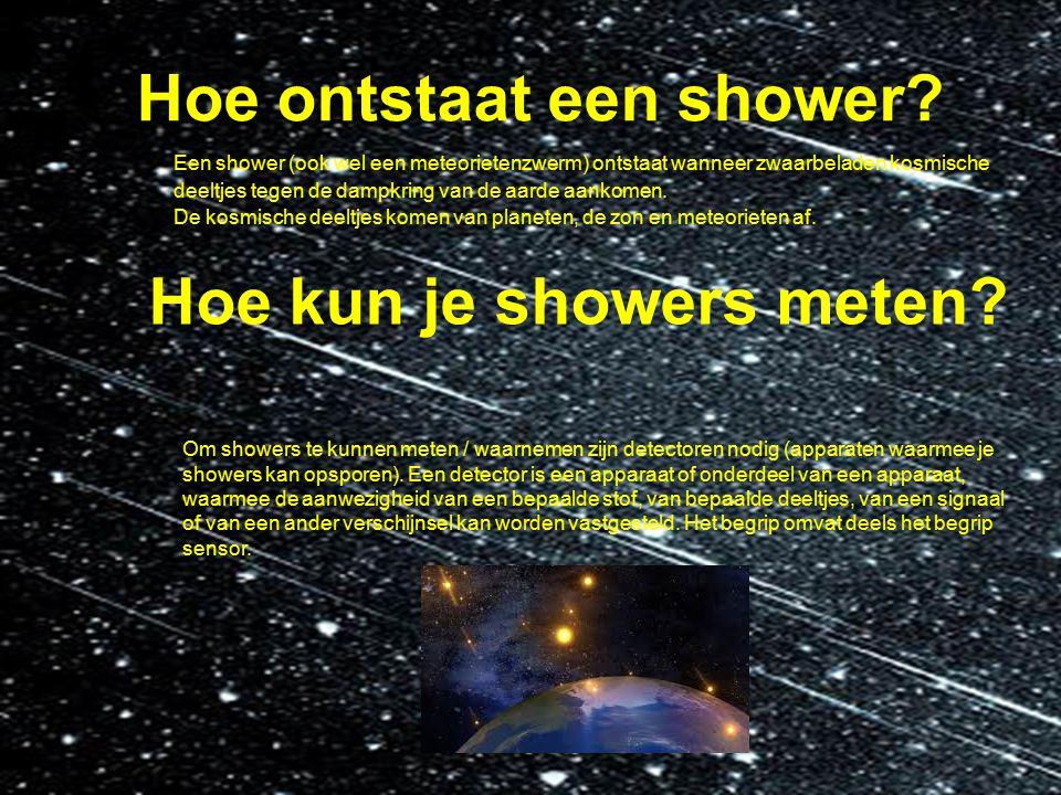 Hoe ontstaat een shower? Een shower (ook wel een meteorietenzwerm) ontstaat wanneer zwaarbeladen kosmische deeltjes tegen de dampkring van de aarde aa