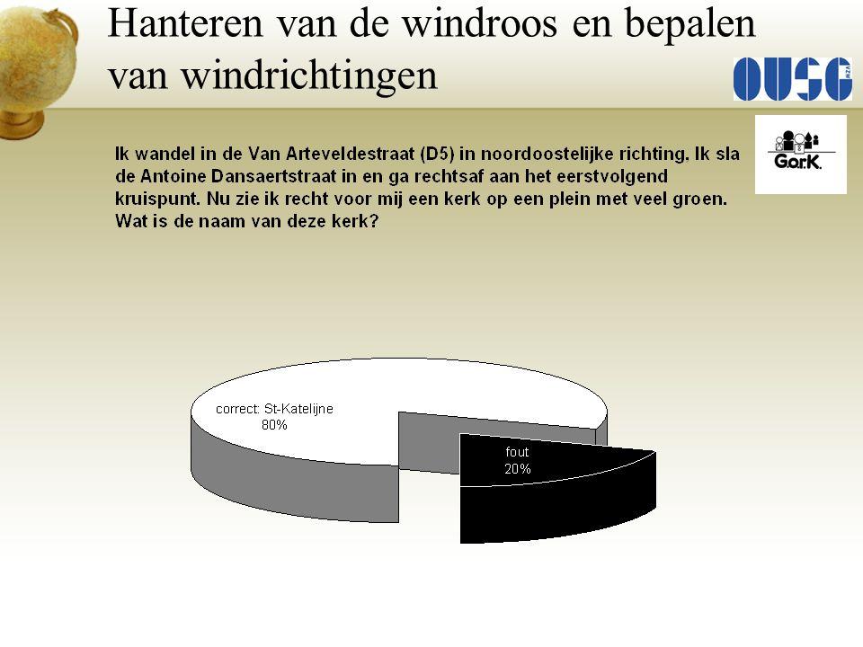 Hanteren van de windroos en bepalen van windrichtingen