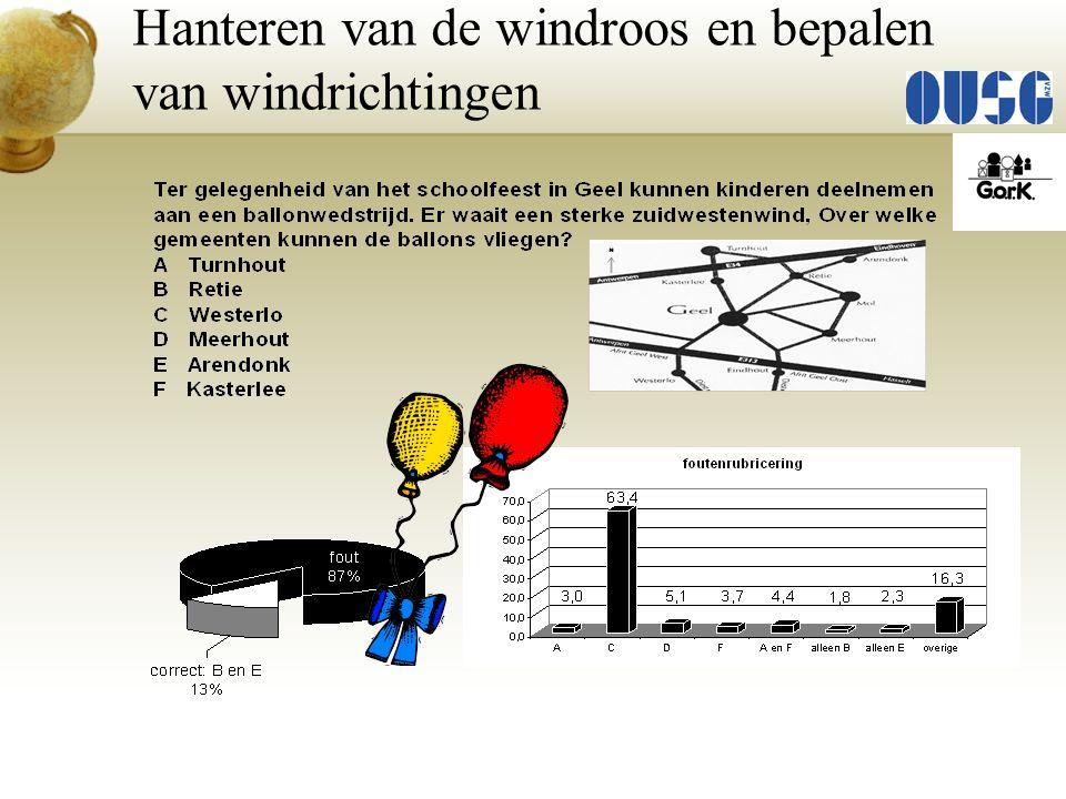 Bevindingen Windrichting = 'in de richting van' … schoolse overconditionering.