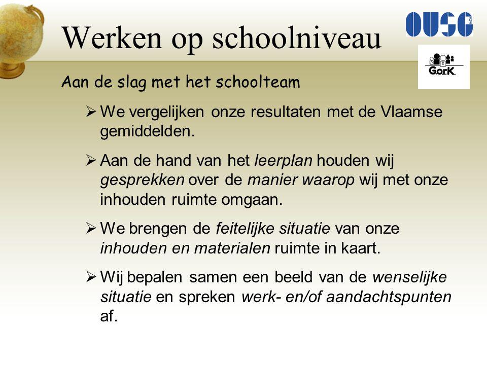 Werken op schoolniveau Aan de slag met het schoolteam  We vergelijken onze resultaten met de Vlaamse gemiddelden.  Aan de hand van het leerplan houd