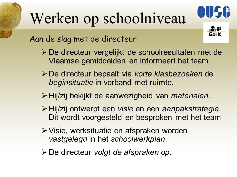 Werken op schoolniveau SWP : Wereldoriëntatie – RuimteSchoolnaam In de praktijk : wat en hoe.