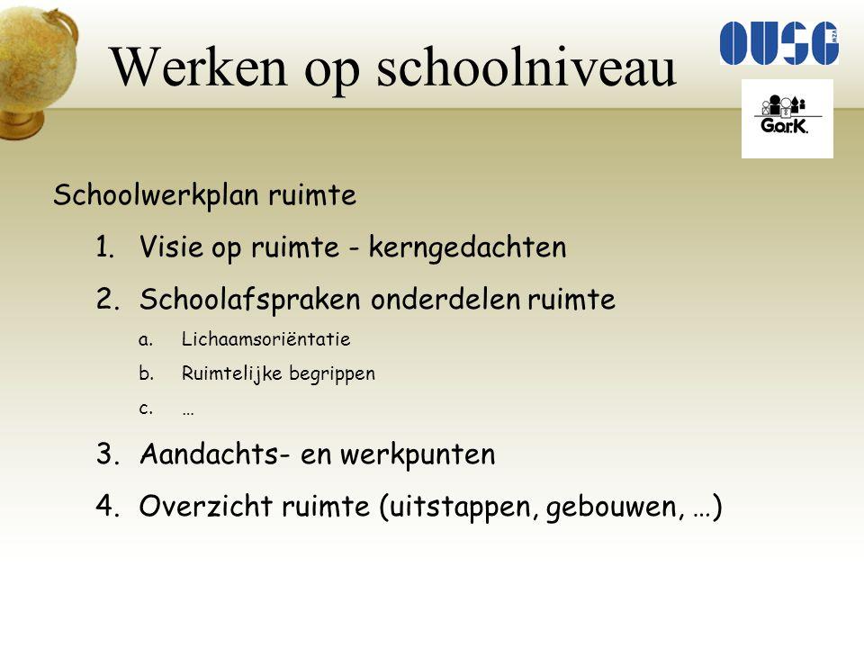 Werken op schoolniveau Schoolwerkplan ruimte 1.Visie op ruimte - kerngedachten 2.Schoolafspraken onderdelen ruimte a.Lichaamsoriëntatie b.Ruimtelijke