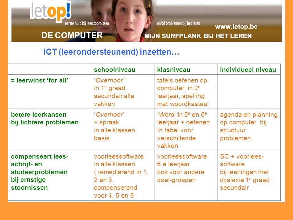www.letop.be DE COMPUTER MIJN SURFPLANK BIJ HET LEREN schoolniveauklasniveauindividueel niveau = leerwinst 'for all''Overhoor' in 1 e graad secundair